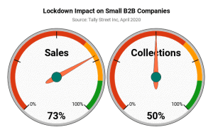Covid-19 Lockdown Impact on Small Businesses